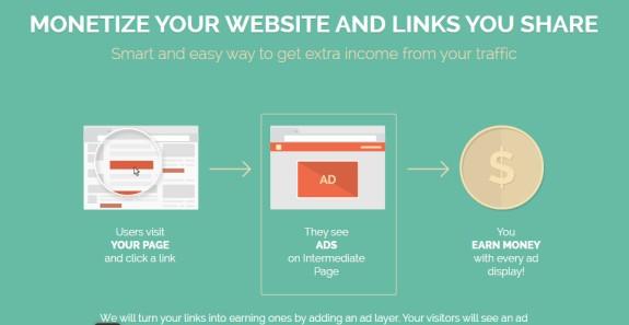 best url shortener and earn money